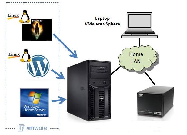 setup-a-home-server