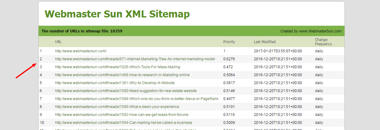 how to make my sitemap xml display like this htmlhelp forums
